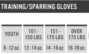 training sparring boxing gloves sizing chart