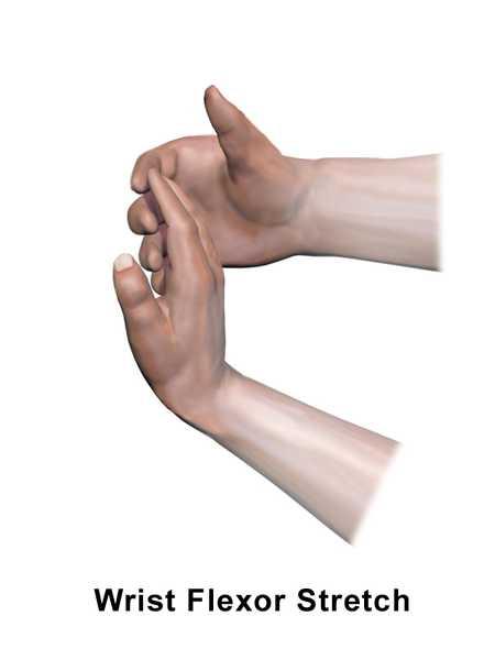 How to Get Bigger Hands